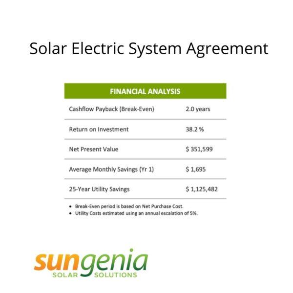 Sungenia blog - Sunnyside Farms financial analysis
