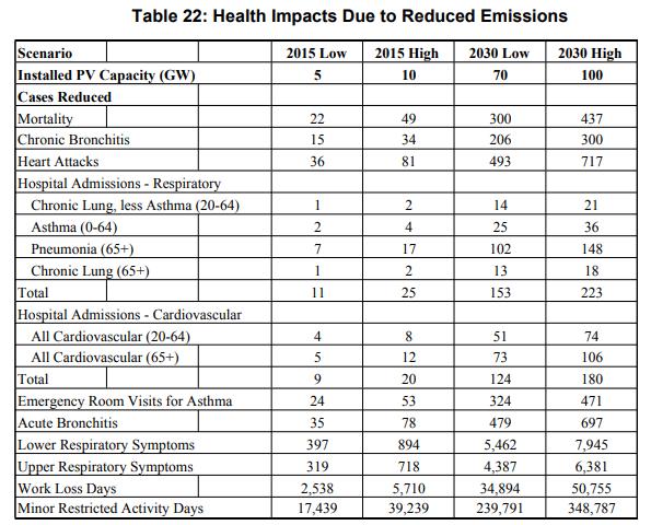 emissions-stats